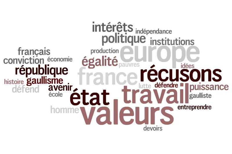 Le Gaullisme, une voie d'avenir pour la France
