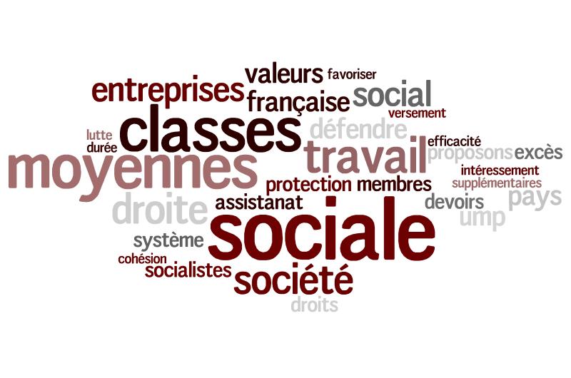 La Droite sociale