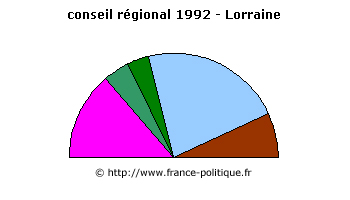 � Laurent de Boissieu - France Politique